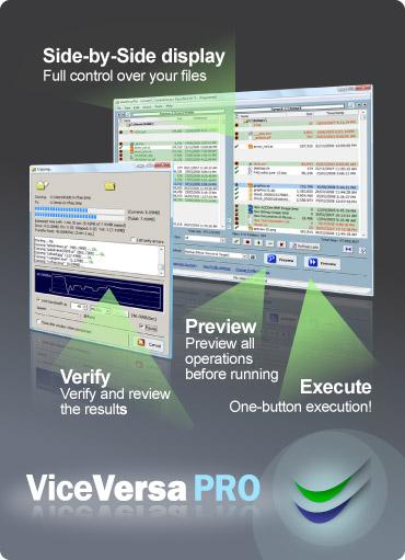Server Mirroring Software: Mirror Files, Disks, Databases